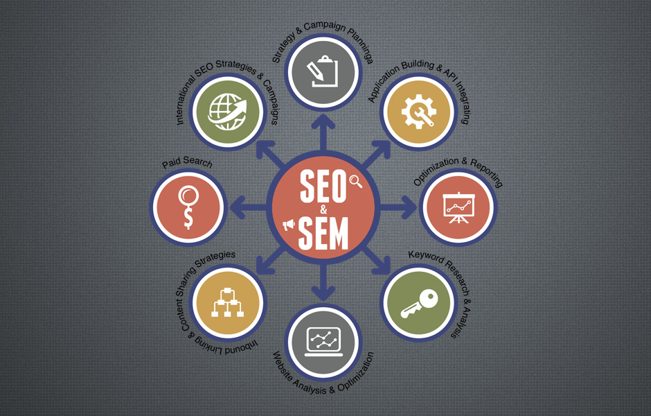 SEO, Publicidade e Marketing Digital TakedaSan